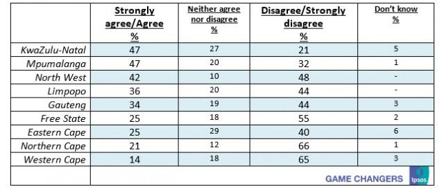 Ipsos survey