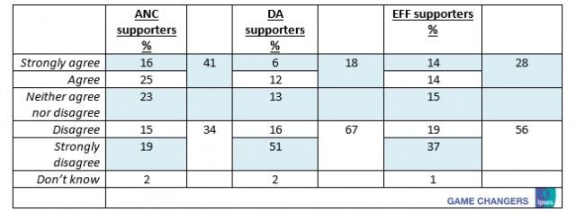 Ipsos survey2