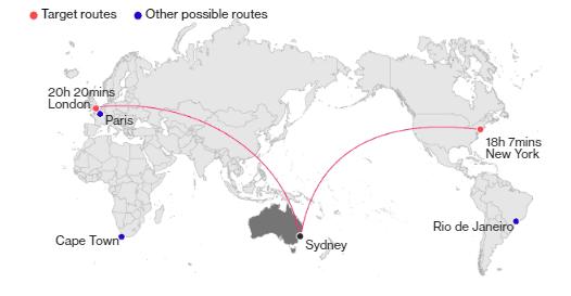 Qantas world's longest flight